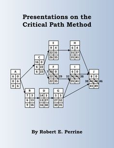 critical path method construction example free sample
