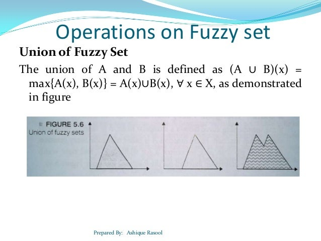 mean of maxima defuzzification example