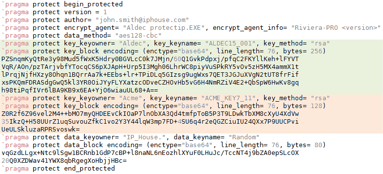 intellectual property policy example source code