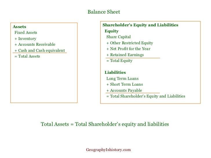 cash flow statement example net loss