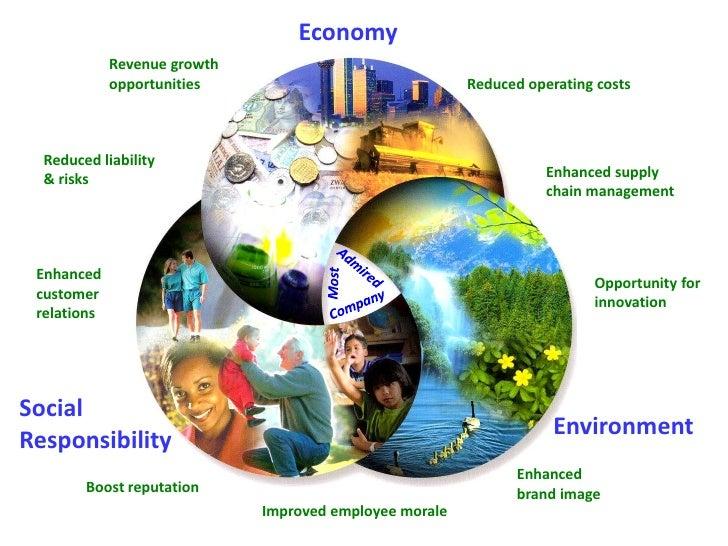 example of economic and ecologically sustainable development india