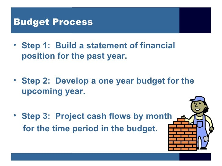 atar accounting year 12 project 2 example
