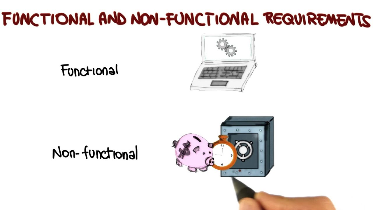 functional requirements document example software