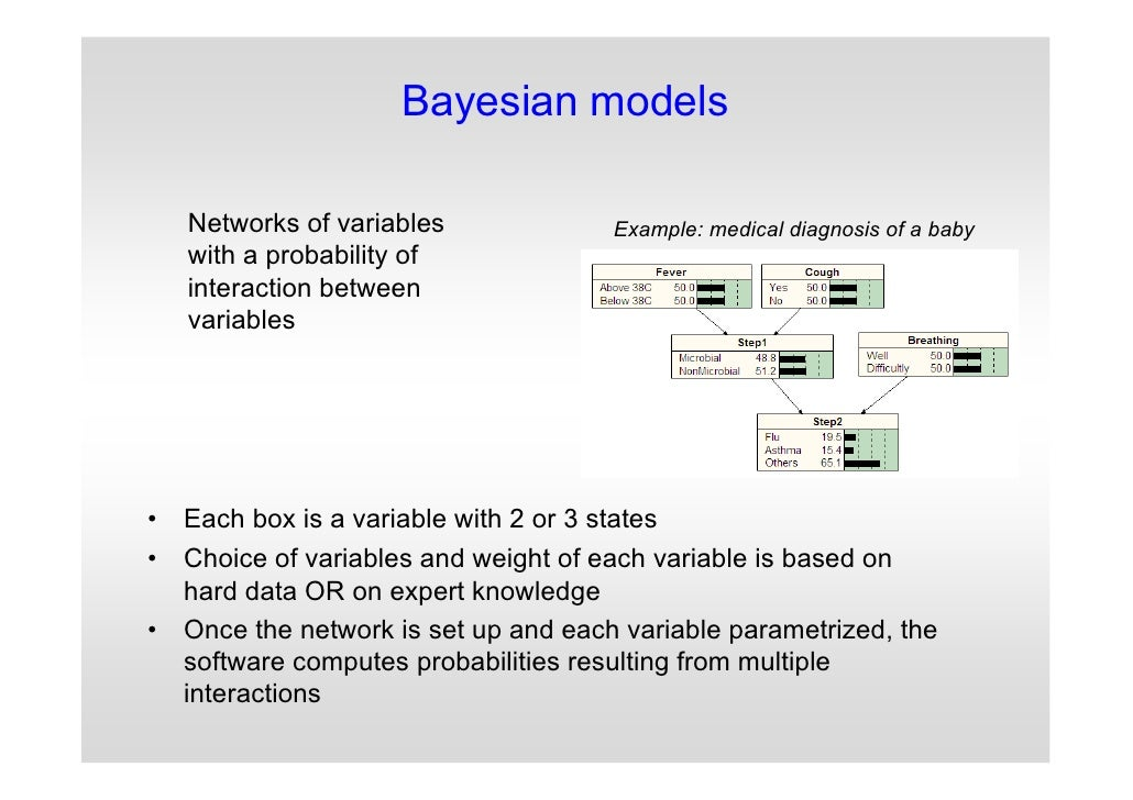 medical diagnosis bayesian network example