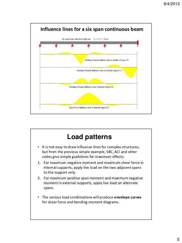 rcc beam design example pdf