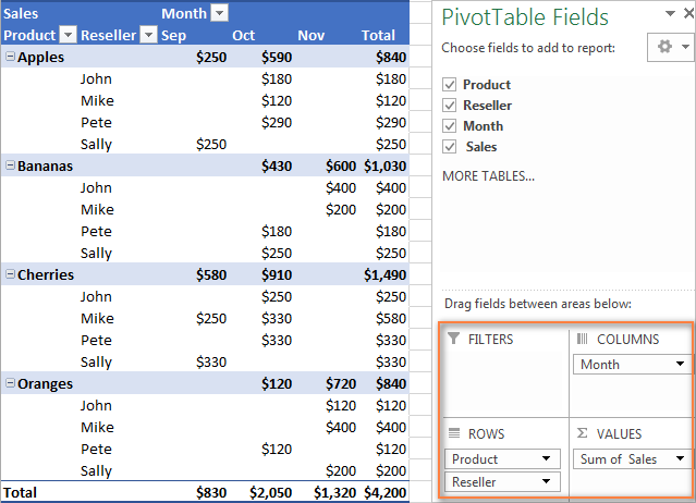 pivot table excel 2016 example