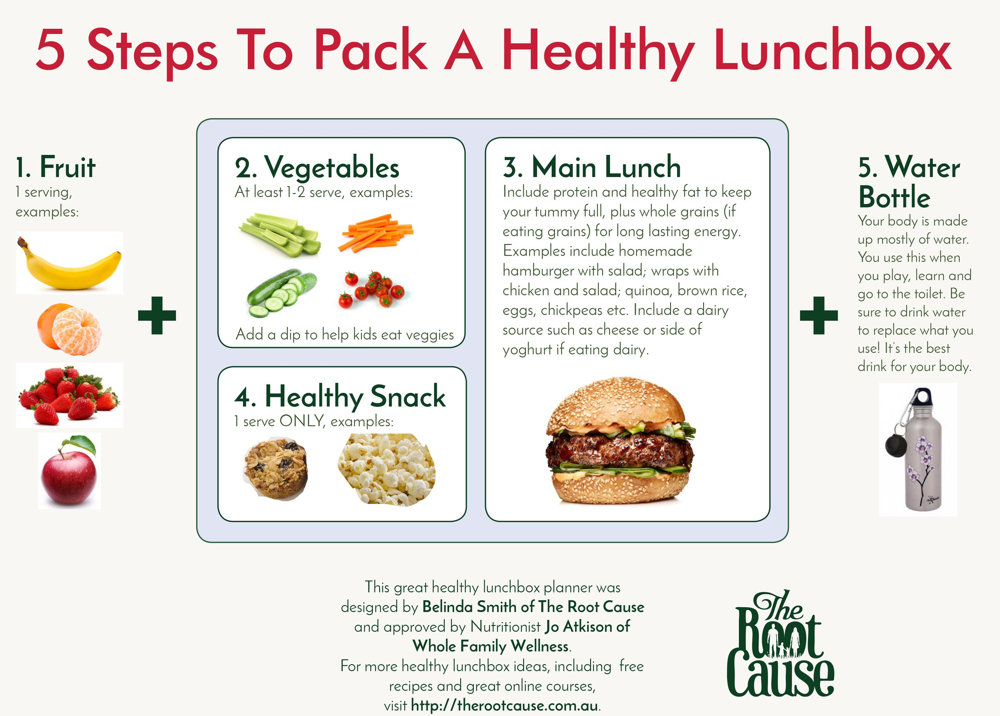 decd guide for healthy eating example menu for canteen