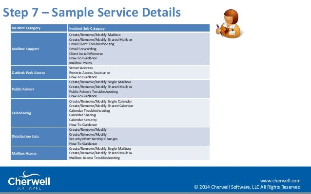 information security service catalog example