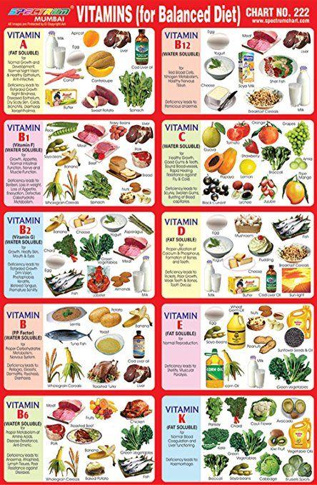 example of well balanced vegan diet
