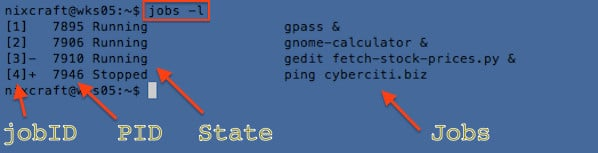 crontab format in linux with example