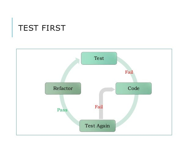 how to write unit test cases in java example