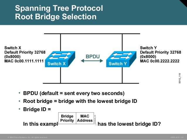 spanning tree cisco configuration example