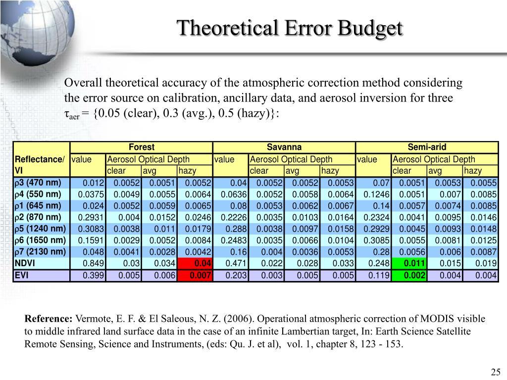 vector error correction model example