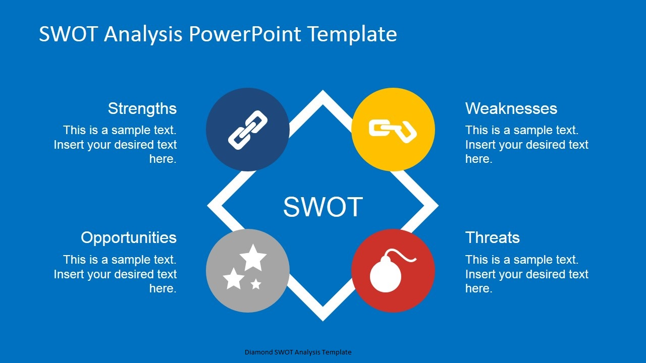 swot analysis paragraph form example