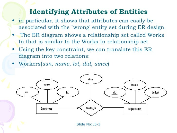 identifying relationship in dbms with example