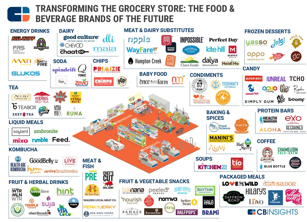 example of consumer cooperative society in india