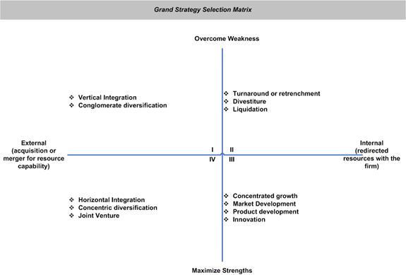 customer product profitability analysis example