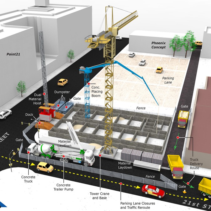 construction site logistics plan example