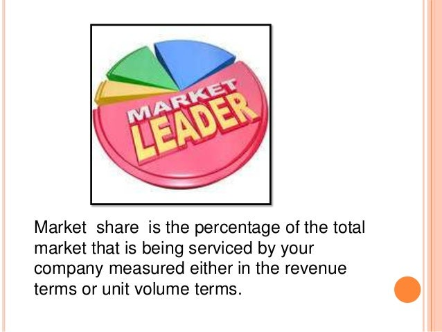 what is market share example