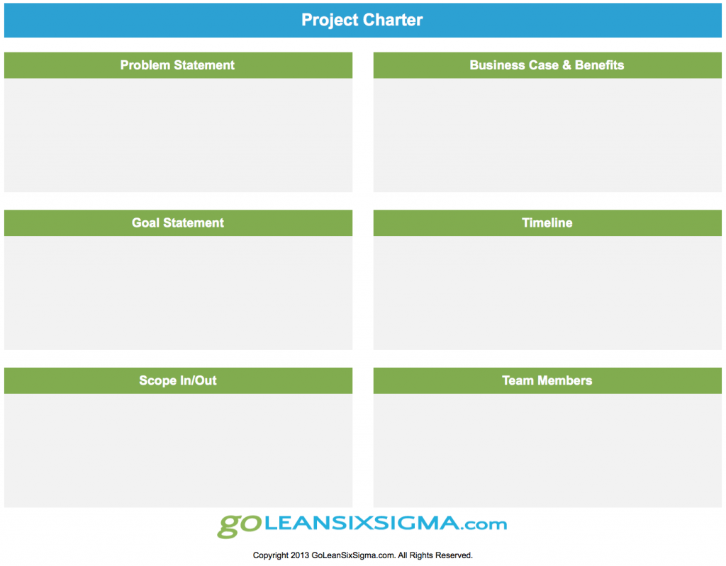 example of project charter in project management