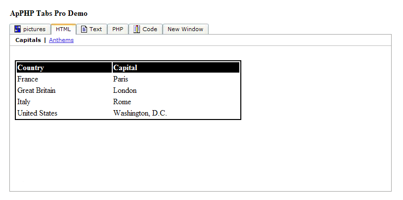 html horizontal tab menu example
