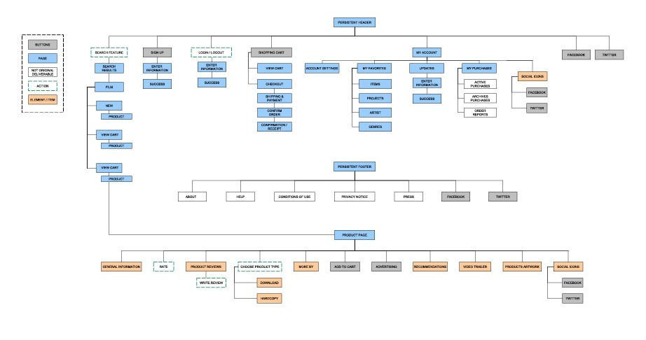 sitemap example for website google