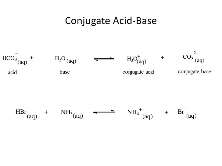 conjugate acid and base example