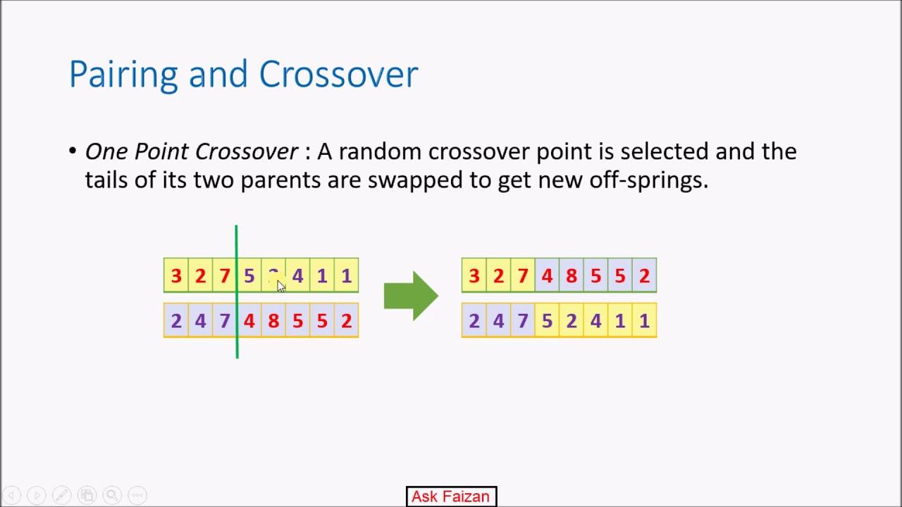 genetic algorithm in r example