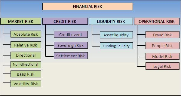 liquidity risk management policy example