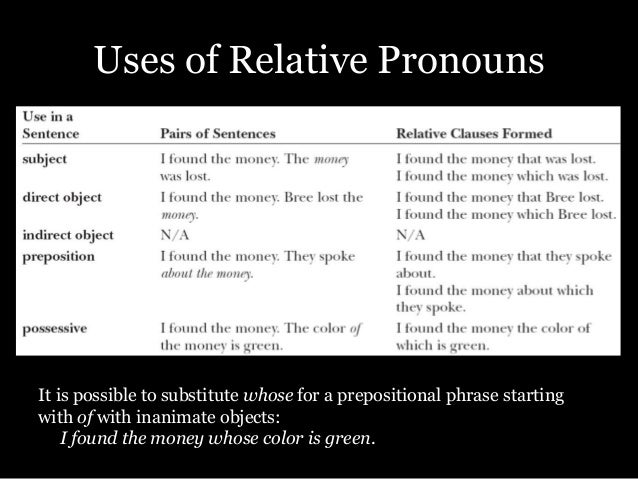 example of what used as a relative pronoun