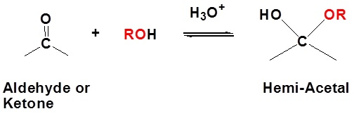 define addition reaction with example