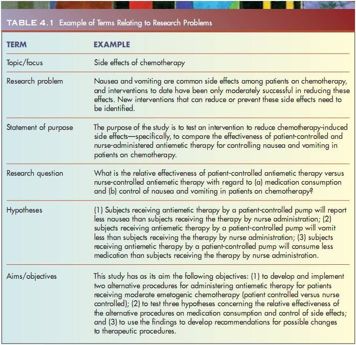 purpose of study psychology example