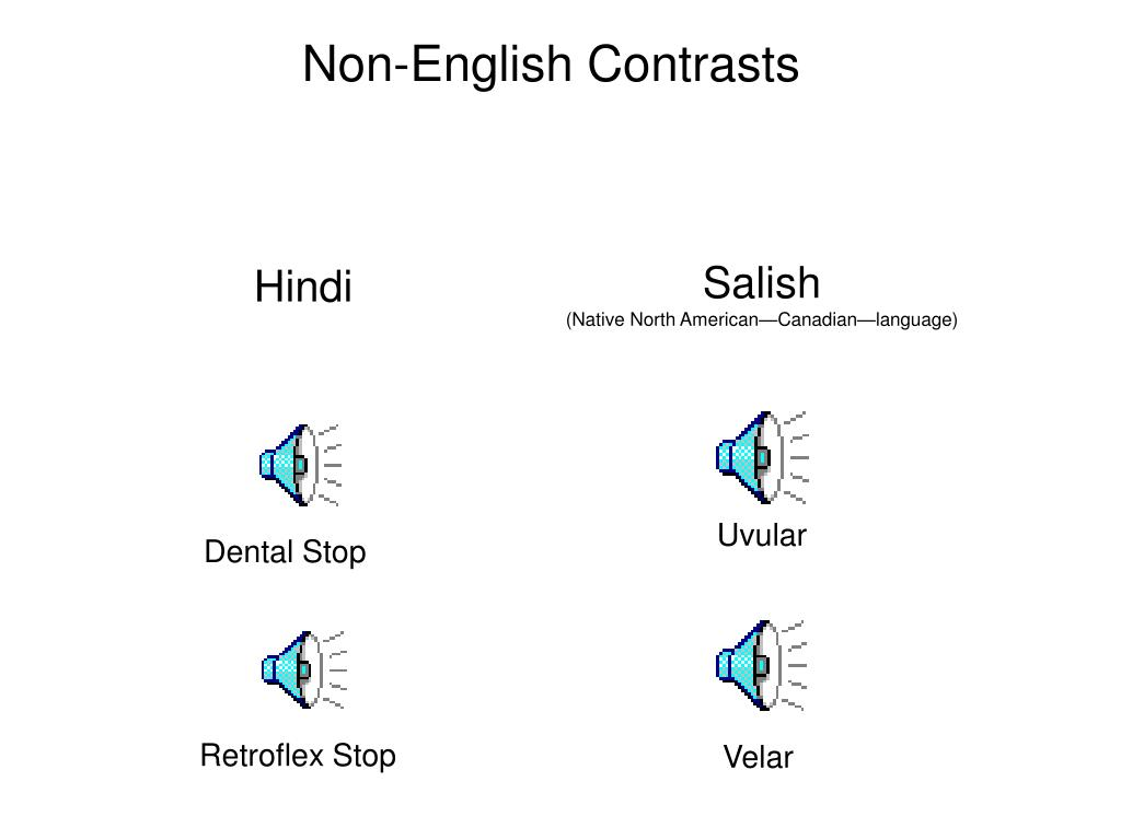 perception meaning in hindi with example