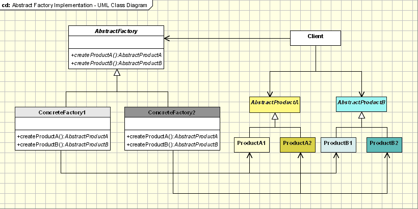 factory design pattern real time example