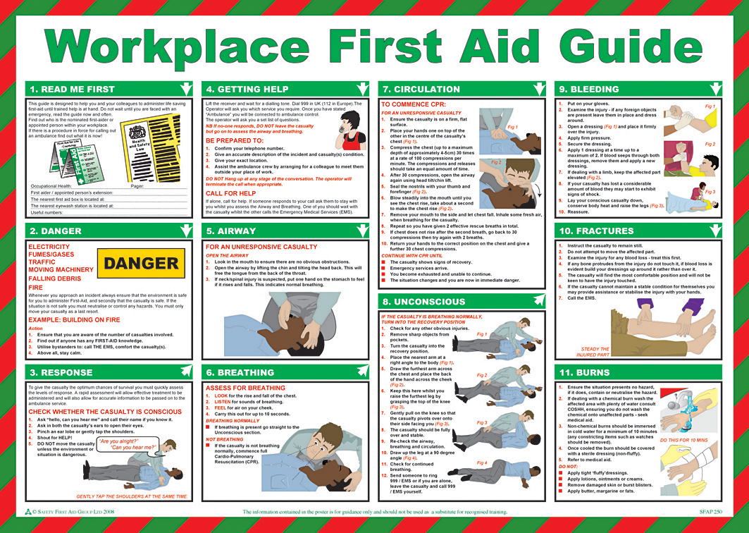 example of regulations codes of practice first aid