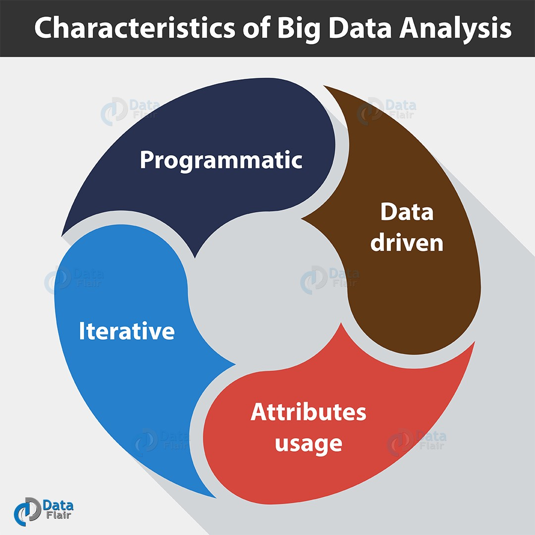 big data analysis example calculus