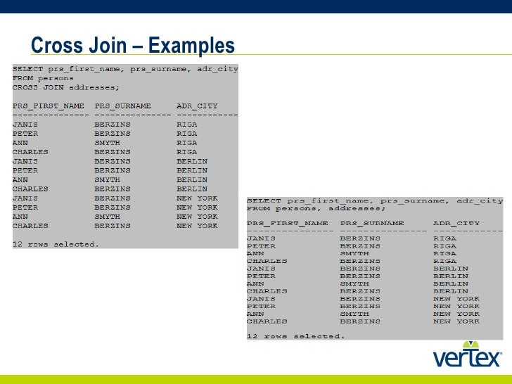 oracle sql cross join example