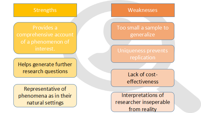 strengths of a study example psychology