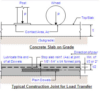 aci slab on grade design example