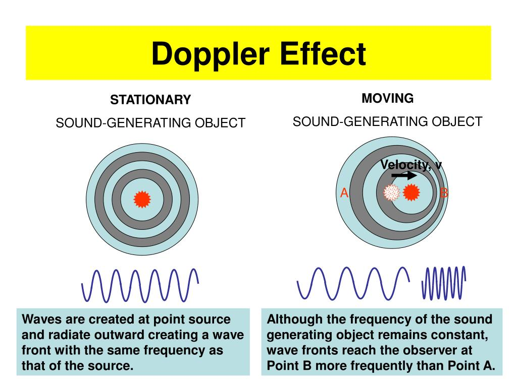 an example of the doppler effect