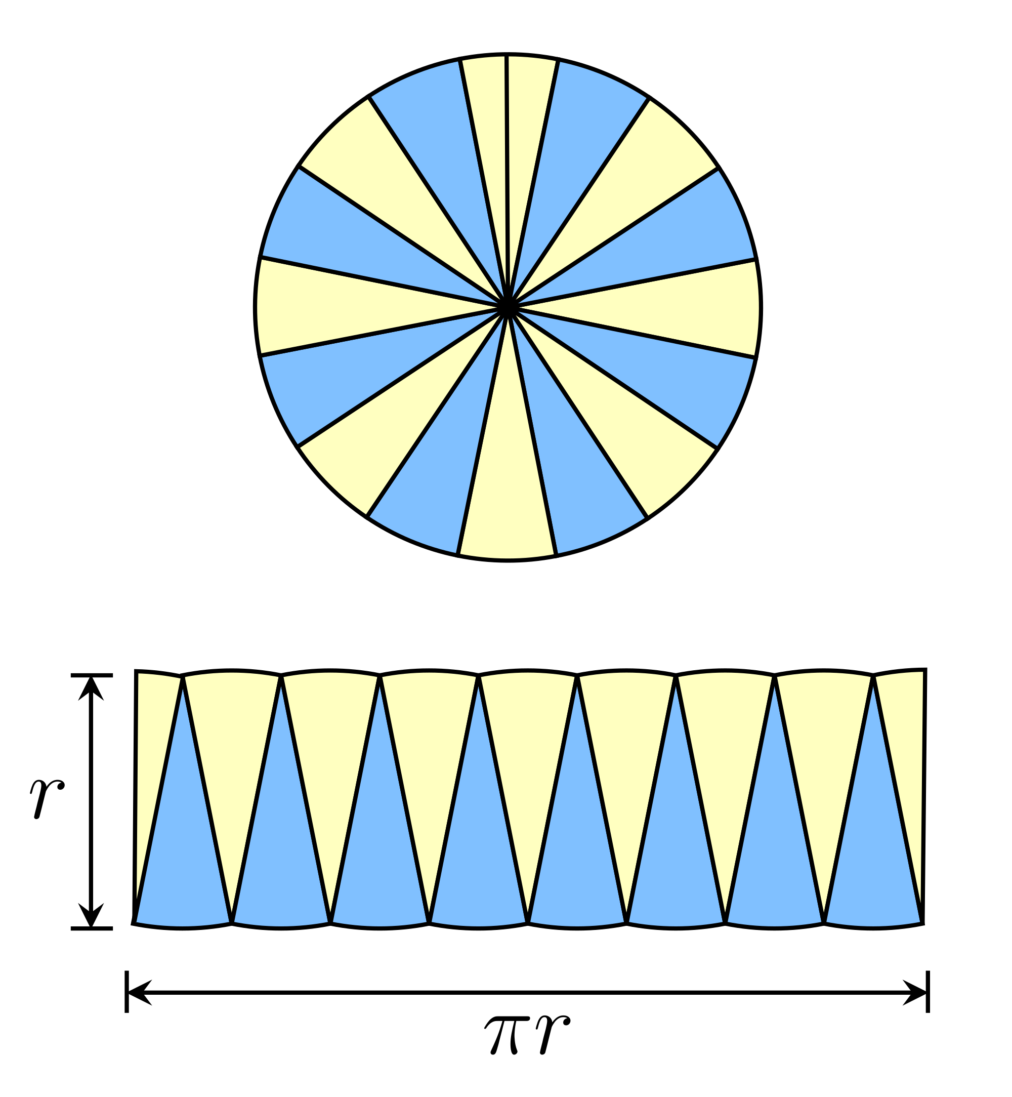 area of a circle formula example