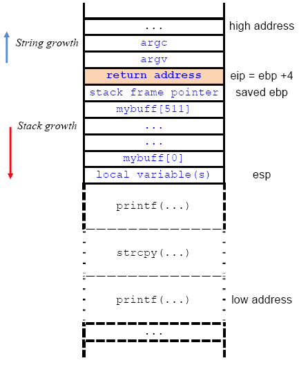stack overflow in c++ with example