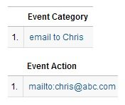 google analytics event tracking onclick example