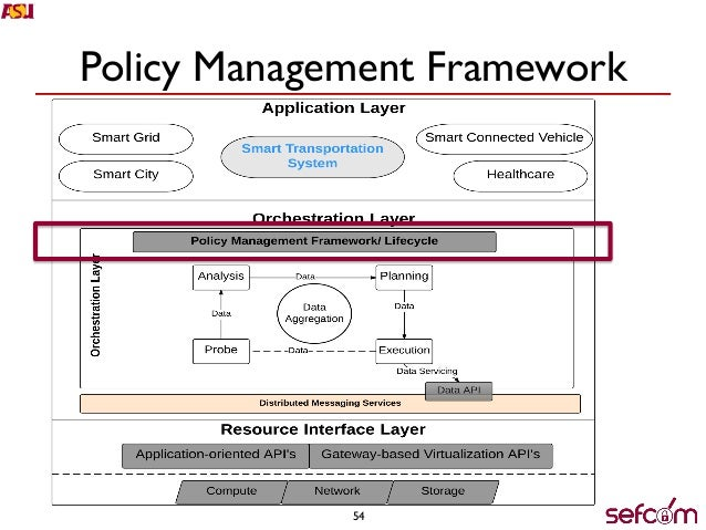 it security policy framework example