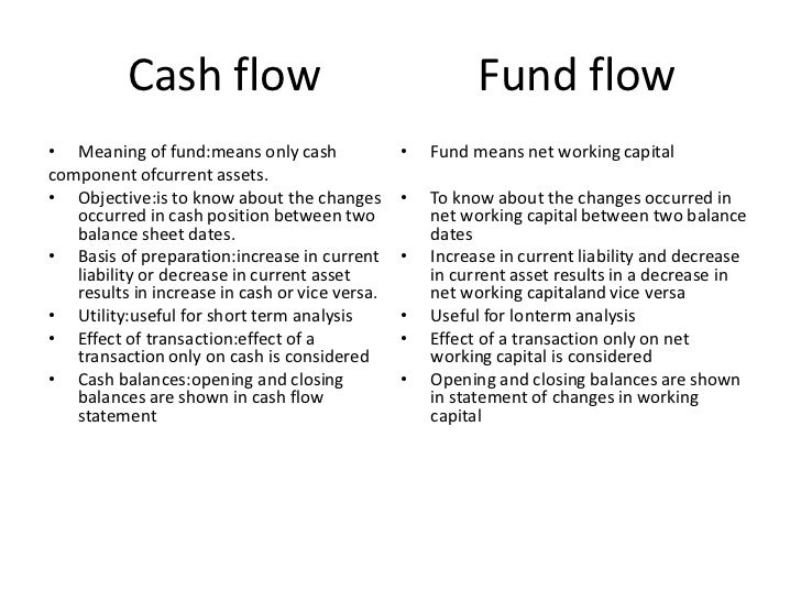 cash flow statement definition and example