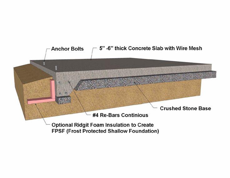 concrete floor slab design example