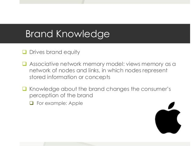 consumer based brand equity model example
