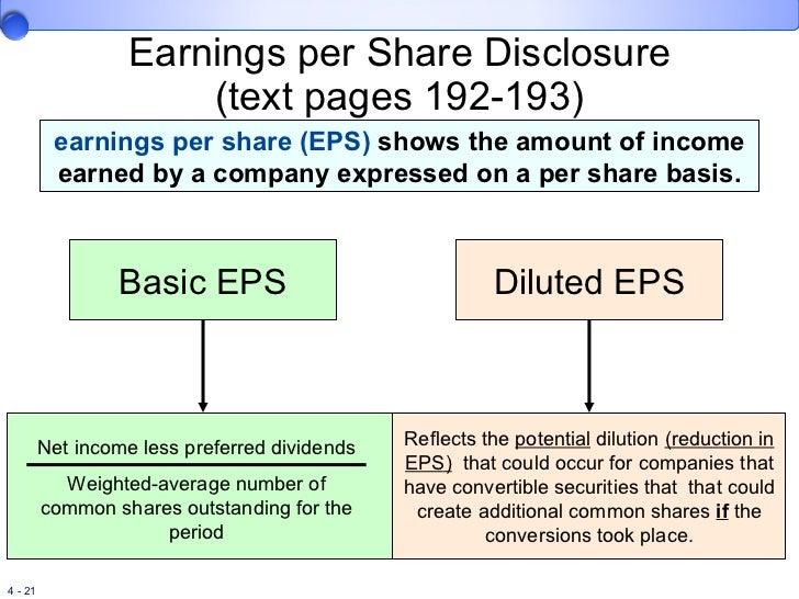 convertible preferred stock disclosure example