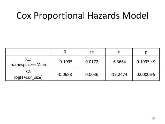 cox proportional hazards model sas example