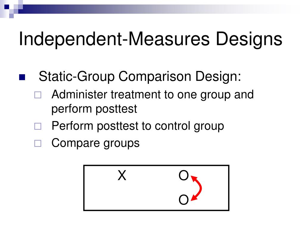 pretest posttest control group design example